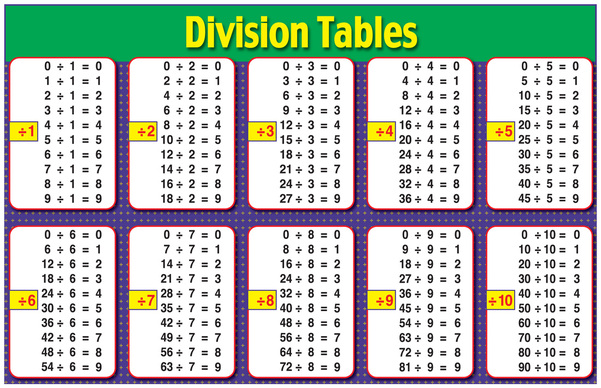 Worksheets Division Table 1-10 Chart times tables worksheets 1 12 worksheet workbook site printable division table chart car tuning